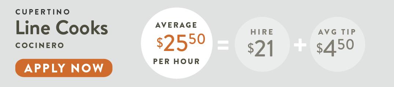 Line Cooks $25.50 Average Per Hour