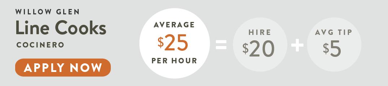 Line Cooks $25 Average Per Hour